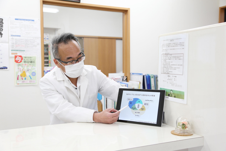 太平薬品 山口県の調剤薬局